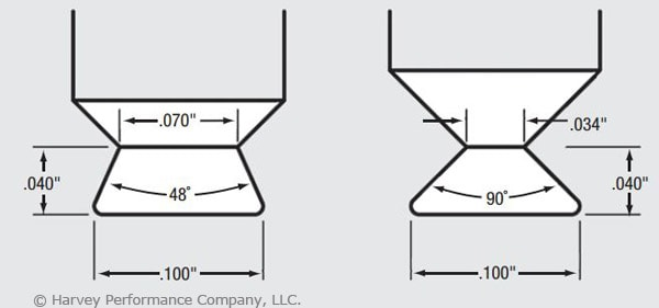 dovetail cutters with different neck diameters
