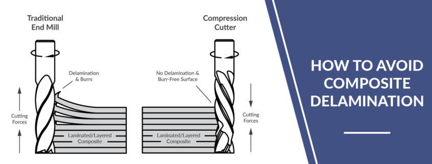 compression cutters