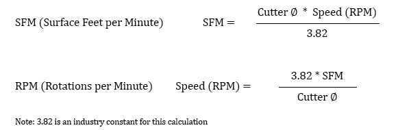 speeds and feeds formula