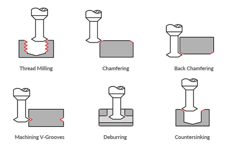 multi-functional tools
