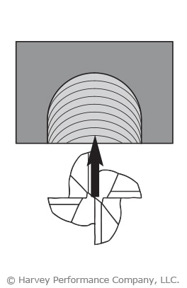 tool entry