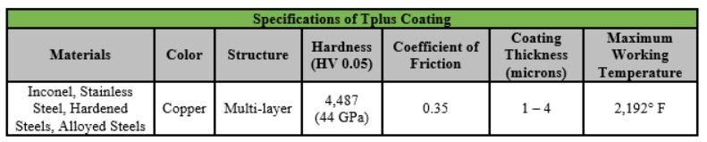 tplus coating